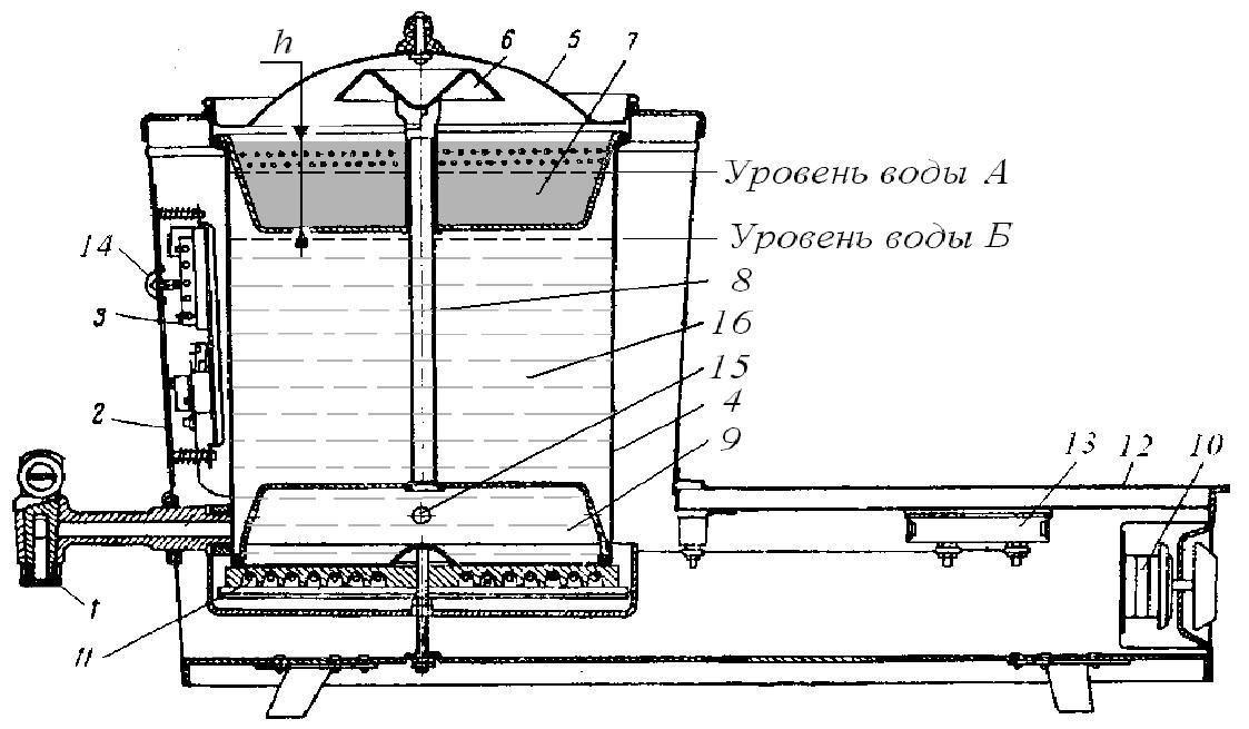 Кофеварка электрическая КВЭ-7:
