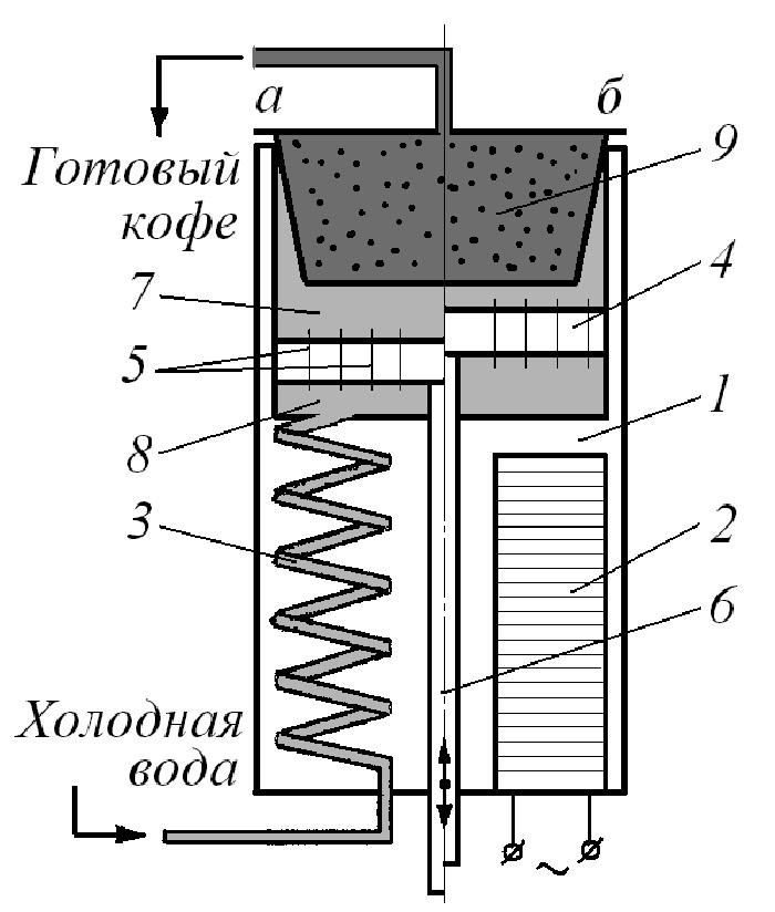 Схема системы bottom up: 1